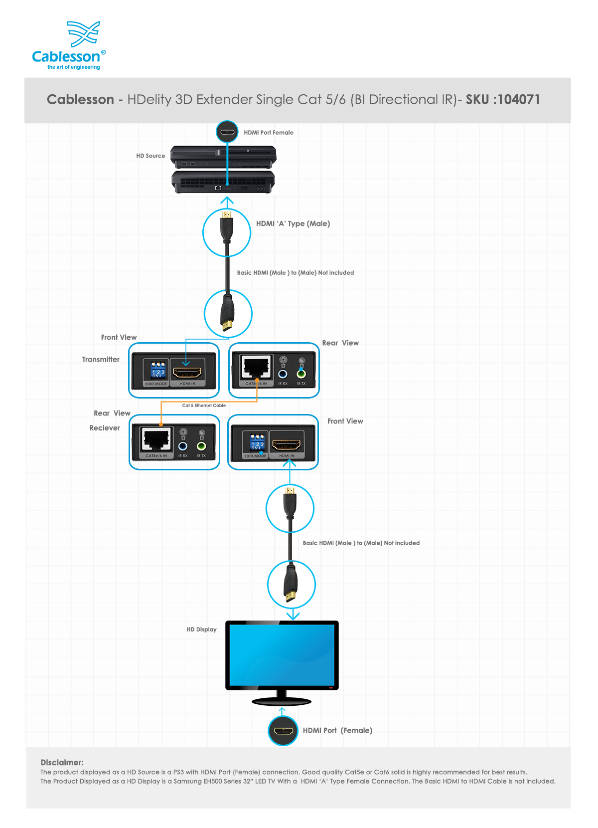 Cablesson Hdelity Hdmi 3d Extender Single Cat5 6 Bi Directional Ir Wiring Diagram Try Watching This Video On Youtubecom Or Enable Javascript If It Is Disabled In Your Browser