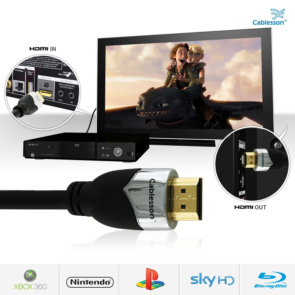 Cablesson Prime High Speed HDMI Cable with Ethernet