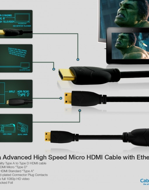 Ivuna Advanced High Speed Micro HDMI Cable with Ethernet