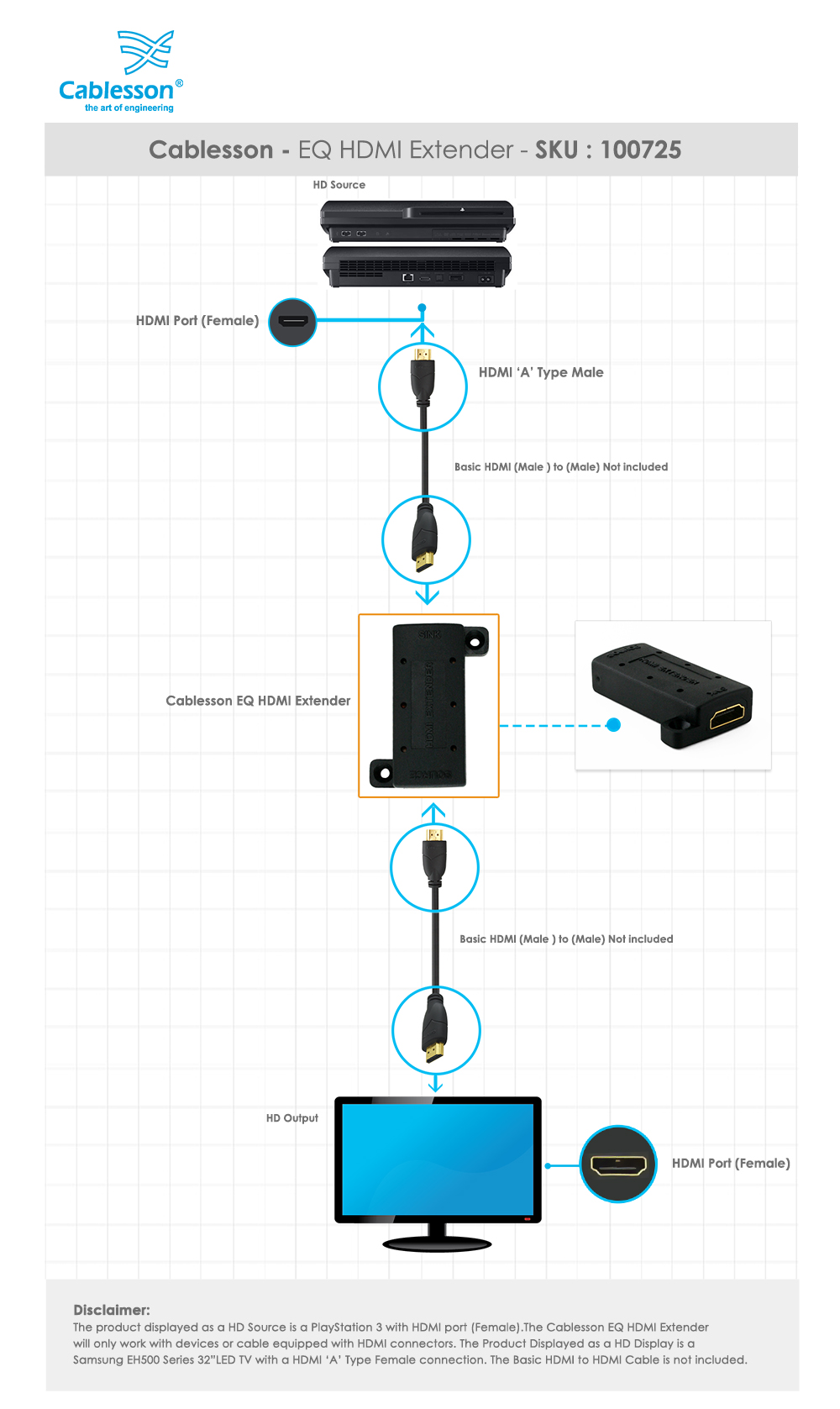 Eq Hdmi Extender Cablesson Wiring Diagram 0 To 36 Metres Over Cable 26 28 Awg High Quality Cables Recommended