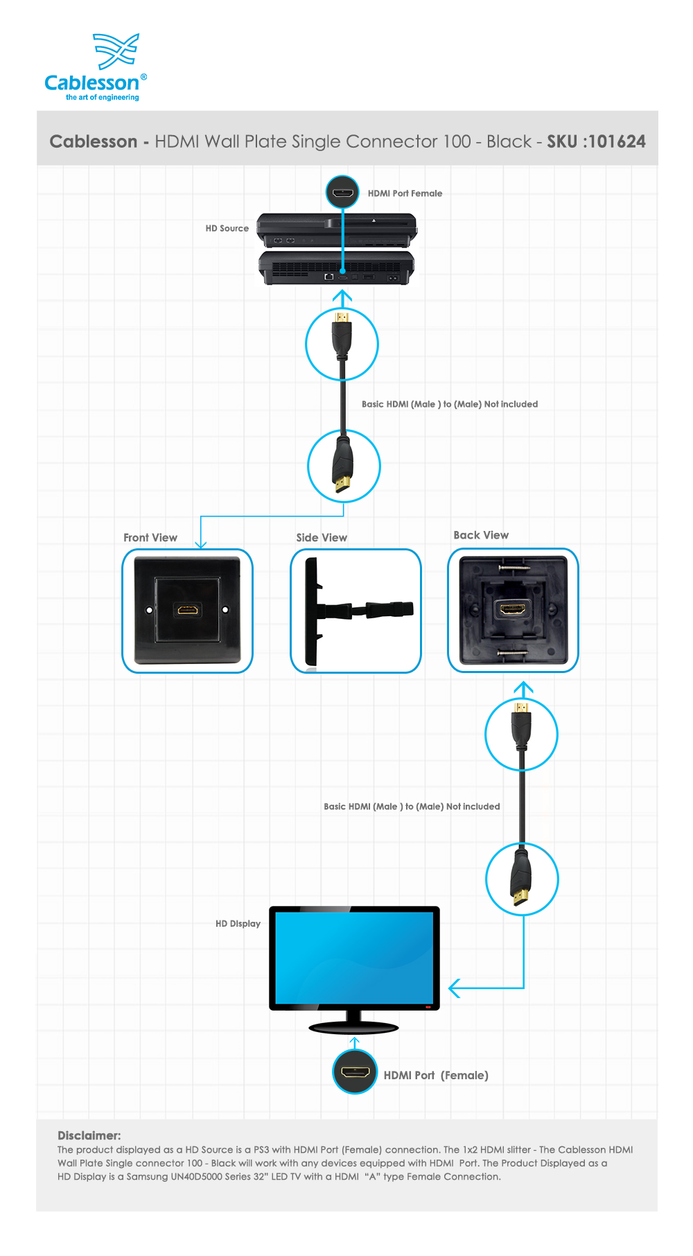 Hdmi Wall Plate Single Connector 100 Black Cablesson Connection Diagram No Soldering Required
