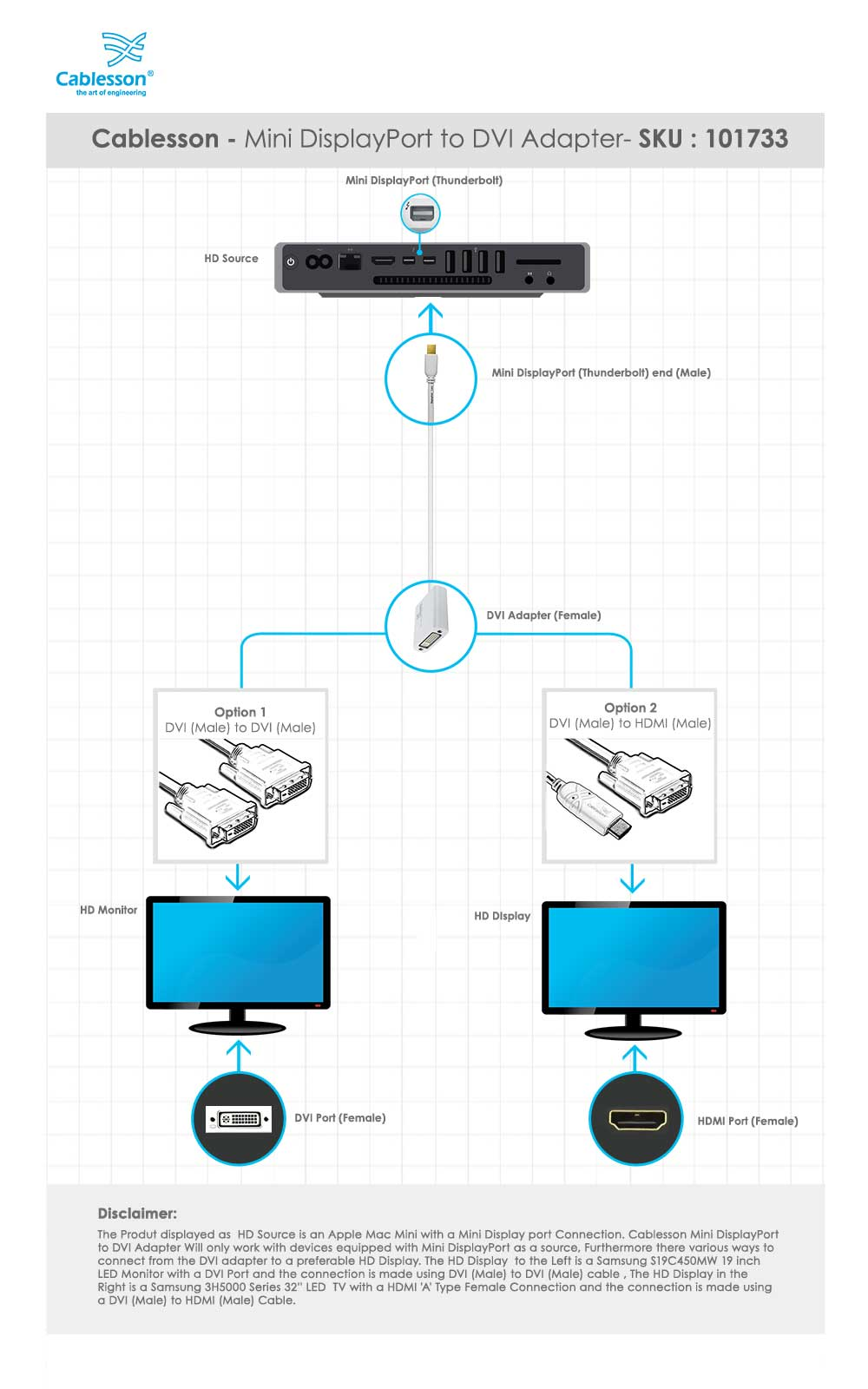 Mini Displayport To Dvi Adapter Cablesson Hdmi Wiring Diagram It Can Be Used With And Cables Adapters But Not Vga