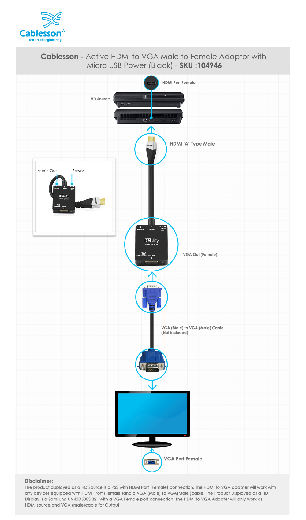 Active Hdmi To Vga Male Female Adapter With Micro Usb Power Wiring Diagram And Not Vice Versa When Using The Samsung Chromebook Macbook Pro Retina Display Please Plug In Included Cable
